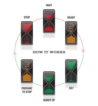 Amazing Traffic Signals In Japan